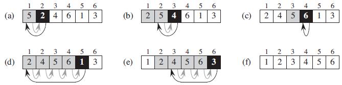 Implement insertion sort in java  - Java sorting algorithm programs